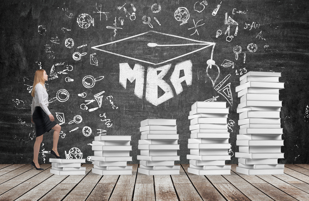 A Guide To The Best MBA Programs